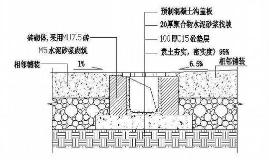 CAD施工图设计方法和技巧有哪些