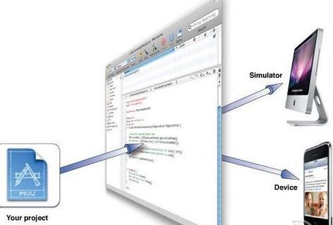 网站程序开发之静态网页制作教程