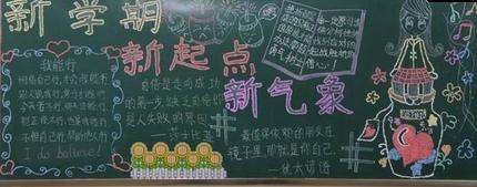 不同类型的黑板报设计方案